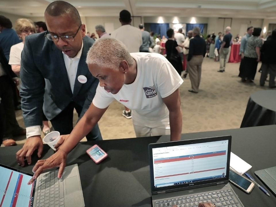 <strong>Memphis City Councilwoman Gerre Currie (right) watches election results as they come in during an election night party at the Memphis Botanic Garden on Oct. 3, 2019.&nbsp;Currie, appointed to the District 6 council seat, was unseated in her bid for the open Super District 8 Position 1 seat.</strong> (Jim Weber/Daily Memphian)