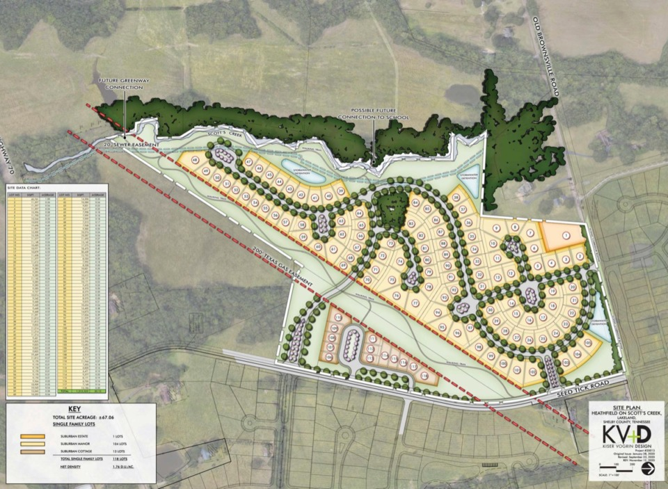<strong>Lakeland&rsquo;s Municipal Planning Commission/Design Review Commission tabled discussion on the new Heathfield at Scotts Creek residential project until December</strong>. (Submitted)