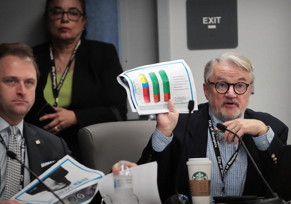 <strong>City Council member Jeff Warren (right), seen here in March, said the city was ready to fund contract tracing, but&nbsp;&ldquo;we couldn&rsquo;t pull it off politically.&rdquo;</strong> (Jim Weber/Daily Memphian)