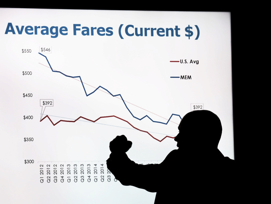 <strong>Terry Blue, vice president of operations for the Memphis-Shelby County Airport Authority, talks about a drop in fares since Delta Air Lines dehubbed Memphis. The discussion was followed by a guided bus tour of the airfield and FedEx world hub.</strong> (Jim Weber/Daily Memphian)